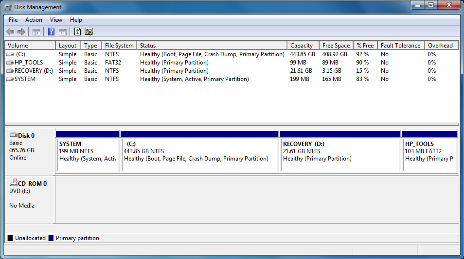 How to Deal with HP Tools Partition Properly?