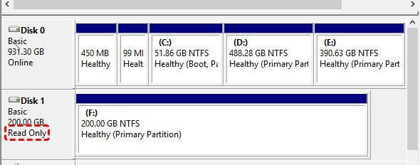 Solved: SSD Read Only Mode in Windows 10/8/7