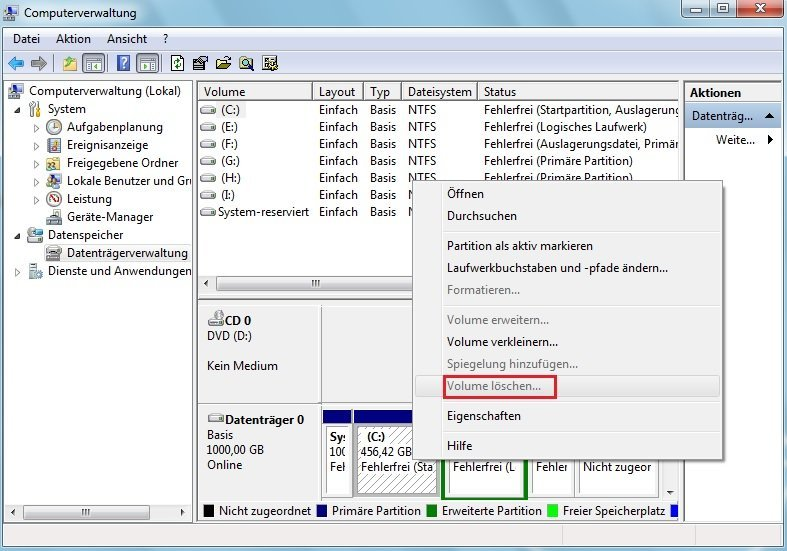 Partition C ist das Systemlaufwerk