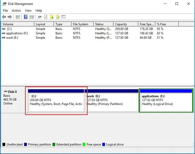 Increase Space in C Drive Using Disk Management