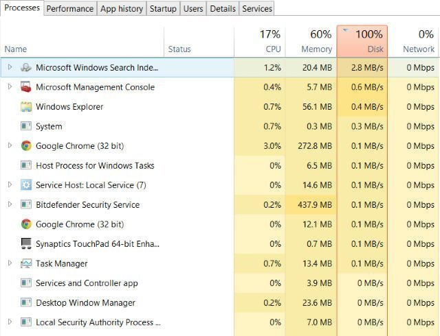 Windows 10 100 Disk Usage