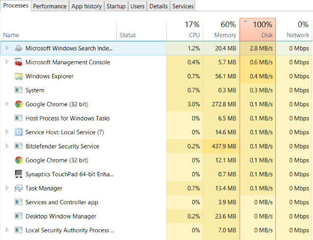 End Process Task Manager